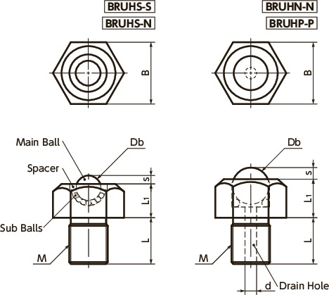 BRUHN-NBall Rollers - Hex Head Screw Type寸法図