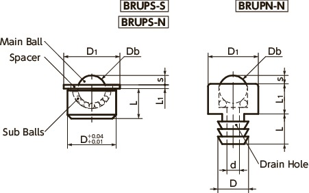 BRUPS-SBall Rollers - Press Fit Type寸法図