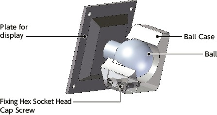 DFK-AADisplay Mounting System - 360°rotation Type - Bolt Retention