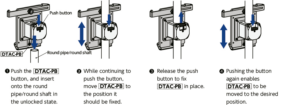 DTAC-PBTablet PC Holders - Quick Positioning Type - For Round Pipes