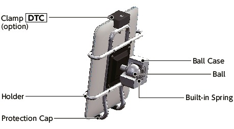 DTT-PBTablet PC Mounting System - 360°rotation Type - Spring Retention