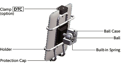 DTCClamping Unit for Tablet PC