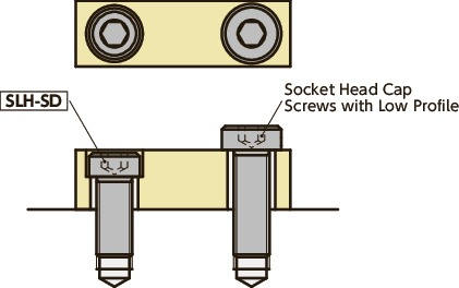 SLH-SDSocket Head Cap Screws with Low