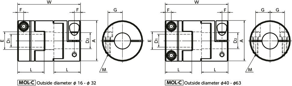MOL-C_Dimension Figure