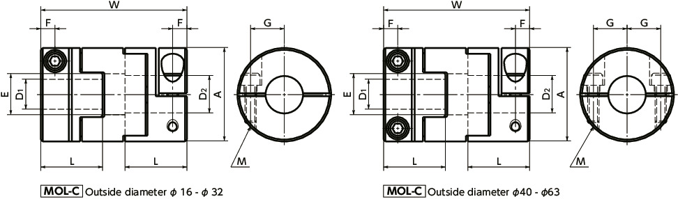 MOL-CFlexible Couplings - Oldham Type - Set Screw Type / Clamping Type寸法図