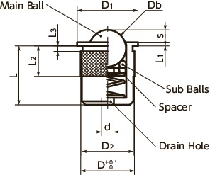 BRPIN-NBall Rollers with Spring Plunger Function - Insert Type寸法図