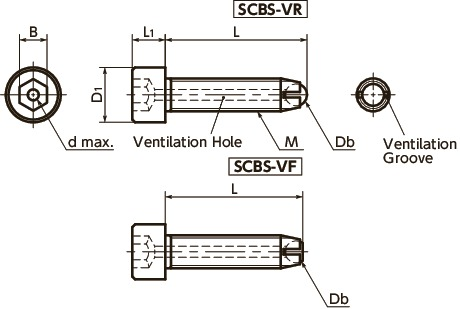 SCBS-VFClamping Cap Screws with Ventilation Hole寸法図