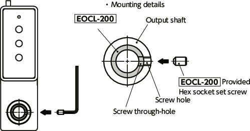 EOCL-200Wireless Positioning Units Collars