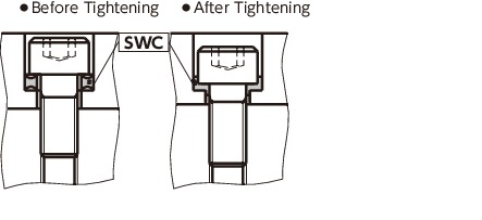 SWCLocking and Sealing Rings