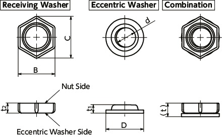 SWAS-EWEccentric Lock Washer™寸法図