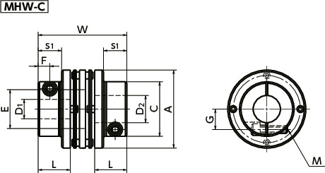 MHW-32C_Flexible Couplings - Disk Type|NBK | The Motion Control