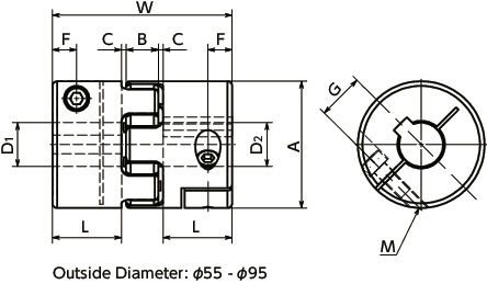 Bore Diameters 10 mm and 22 mm NBK MJC-55-EGR-10-22 Jaw Flexible Coupling Set Screw Type Aluminum A2017