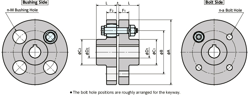 Fcl 112 Flexible Flanged Shaft Coupling Nbk The Motion Control