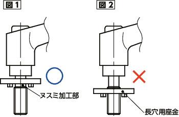 LDMS-6-LWP20-CR_クランプレバー-長穴用座金組み込みタイプ|NBK【鍋屋