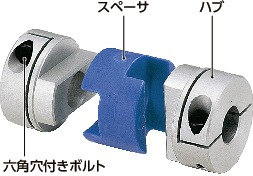 MOS-8-2.5-3 鍋屋バイテック フレキシブルカップリング オルダムタイプ カプリコン セットスクリュータイプ