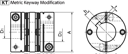 Keyway Modification metric